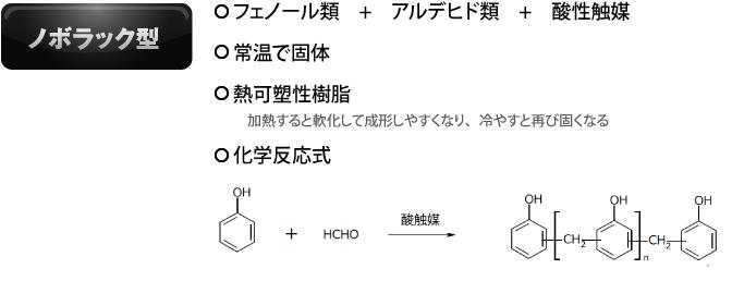 フェノール樹脂とは | 明和化成...